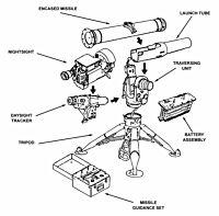 Tragegurt für TOW Waffensystem