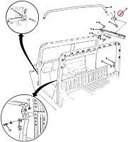 Schraube SoftTop Spriegel an Seitenleiste